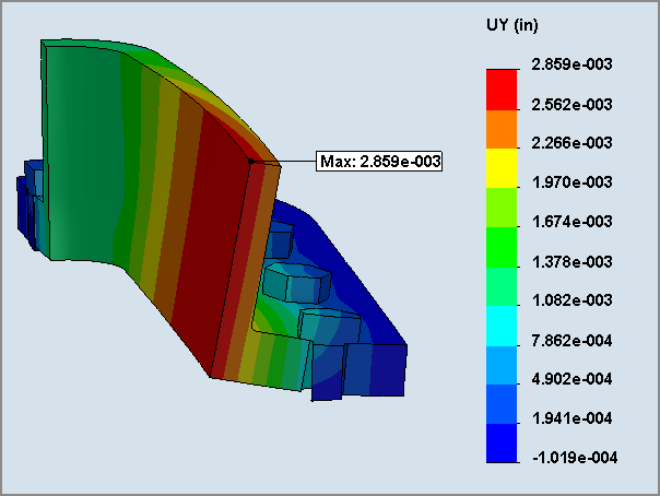 Brief Discussion: Should Bolting Preload be included in a Finite Element Analysis?